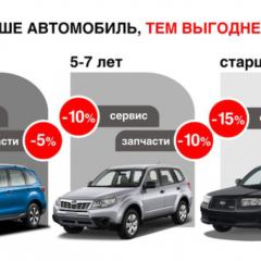 Техническое Обслуживание Автомобилей Subaru